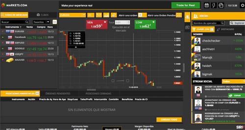 Cuenta demo Markets.com