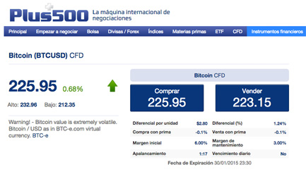 Invertir en Bitcoin con Plus500